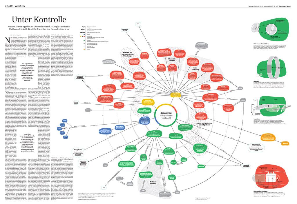 DIZdigital: Alle Rechte vorbehalten – Süddeutsche Zeitung GmbH, München