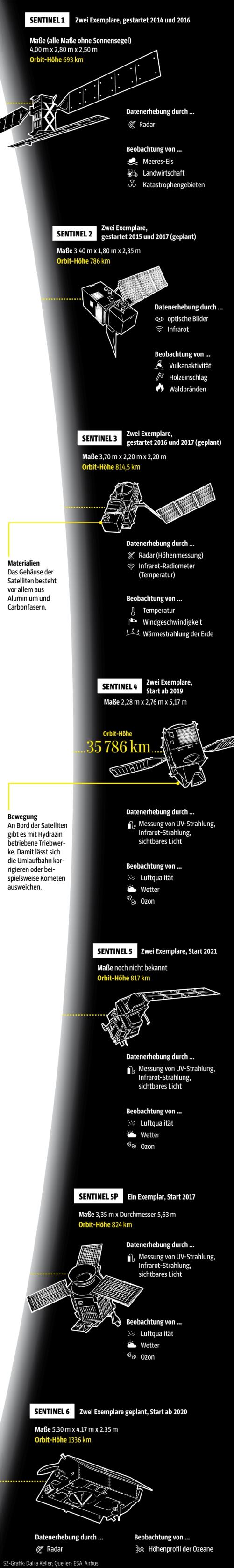 iPad-WS-Satelliten-Su#8601E0